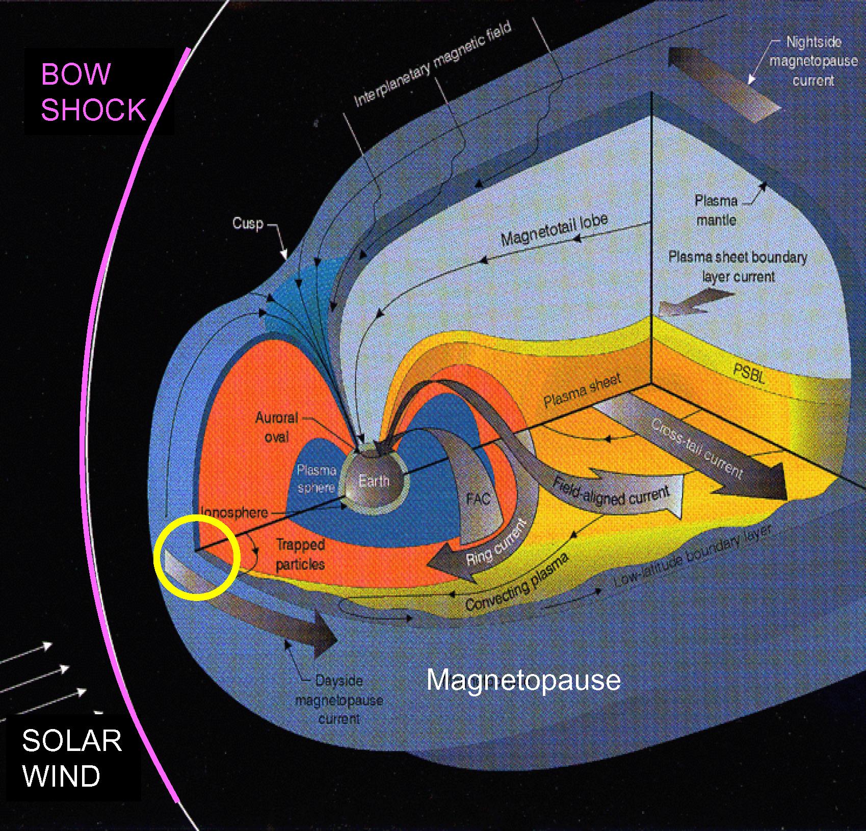 Plasma Physics news